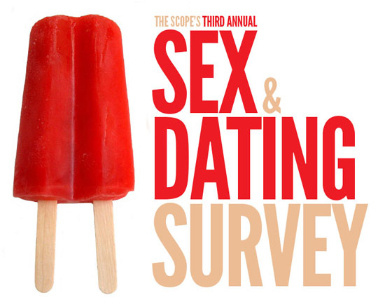 Take our 2013 Sex & Dating Survey